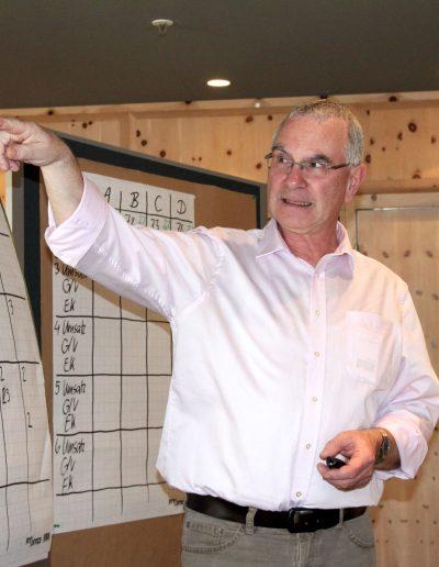 Dr. Werner Kämpfe, Trainer und Berater, planspielagentur.de